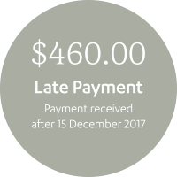 latepayment